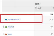 検索上位表示キーワードの決め方【GoogleAnalyticsから作成】